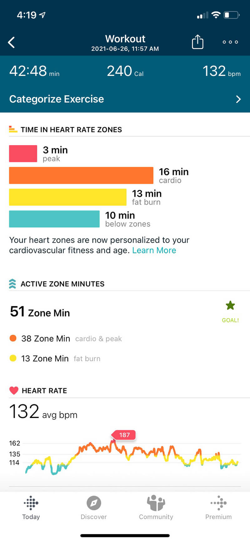 Fitbit Luxe heart rate tracking